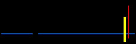 Logo of Bienvenue sur la plateforme Moodle du Collège du Christ-Roi